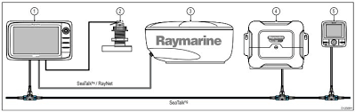 raymarine a65 author archivesraymarinea65, author at raymarine a65 Raymarine A60 Wiring Diagram raymarine a series basic system sonar Raymarine Network Wiring Diagrams