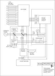 wiring diagram qcgfep breaker wiring image wiring wiring miniature circuit breaker wiring diagram on wiring diagram qcgfep breaker