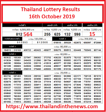 Thai Lottery Results 1st August 2019 1 08 2019