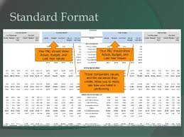 P And L Format Standard Hotel P L Format Ppt Download