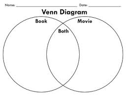 Book Vs Movie Venn Diagram Book Vs Movie Venn Diagram