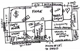feng shui home office attic. Feng Shui Home Office Attic. Contemporary In With Attic F