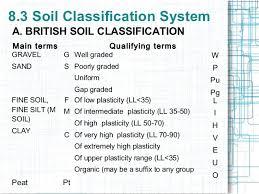 Soil Characteristics Chart 8 Soil Description And Classification