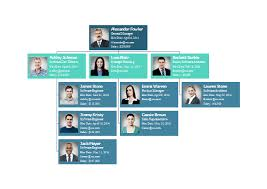 How To Optimize Company Organogram A Must Read Guide Org