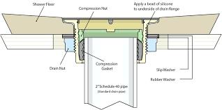 shower drain pipe size shower pipe size shower head stylish 7 bathtub plumbing installation drain diagrams