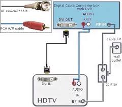 wiring diagrams hdtv cable tv the digital cable box has a dvr built in if your hdtv has a hdmi input and your cable box has a hdmi output you could use a hdmi cable connection instead
