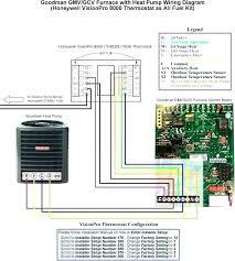 goodman a c wiring diagram wiring diagram for you • goodman ac diagram wiring diagram for you u2022 rh satu stanito com goodman control board wiring diagram goodman ac unit wiring diagram