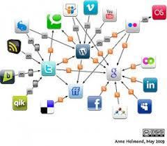 generation y essay generation y characteristics research paper generation y characteristics research paper