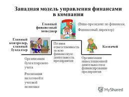 Презентация на тему Финансовый менеджмент Финансовый менеджмент  6 Главный финансовый