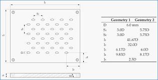 Venn Diagram Generator Excel Simple Venn Diagram Maker Elegant Venn Diagrams An Introduction