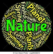 Word Of Nature Nature Word Shows Words Rural And Text Nature Word Representing