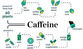 How Much Caffeine Comparison Charts For Food Coffee Tea