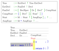 Syntactic Development Chart Parsing Wikipedia