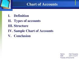 Ppt Chart Of Accounts Powerpoint Presentation Free