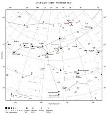 Star Chart Without Constellations Ursa Major Constellation Guide Freestarcharts Com