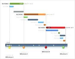 download free gantt chart software ms excel gantt chart template luckyclean co