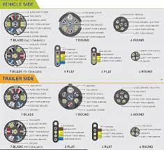 electricals trailer wiring diagram 7