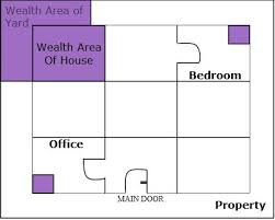 Attract The Energy Of Wealth In 8 StepsFeng Shui In Your Home