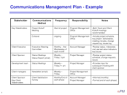 Communication Plan Template Word Project Communication Plan Template Emmamcintyrephotography Com