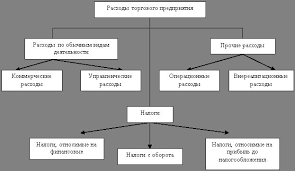 Себестоимость как экономическая категория Финансовая жизнь Менеджмент качества Урок 1 Качество как экономическая категория и объект управления