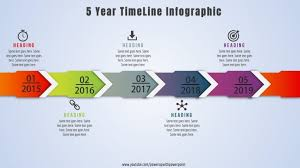 5 year timeline template video infographic 10 create 5 year timeline infographic powerpoint