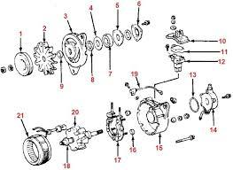 toyota land cruiser parts us 1991 toyota land cruiser parts toyota camry alternator wiring diagram