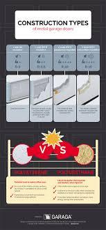 metal garage doorsBest steel garage door construction and insulation  Garaga