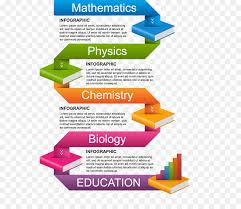 book cover education infographic vector books