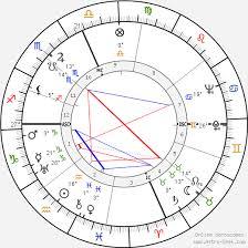 Nancy Reagan Birth Chart Ronald Reagan Birth Chart Horoscope Date Of Birth Astro