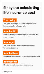 How Much Is Life Insurance Understanding The Cost Of Life