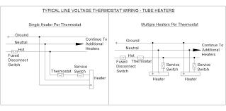 switch wiring diagram in addition 5 wire thermostat wiring diagram 5 Wire Thermostat Wiring Colors 2 wire heat only digital thermostat 2 wire thermostat honeywell rh myboxcorner co