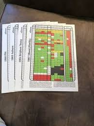 Bowl Bound College Football Charts Details About Sports Illustrated College Football Avalon Hill Bowl Bound Set 3 Charts