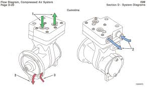 cummins system diagrams compressed air system