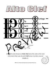Treble Clef To Alto Clef Chart Alto Clef Chart In 2019 Teaching Music Student Folders