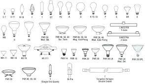 Bulb Chart Bulb Types Chart Caravan Home Understanding Light Base Screw