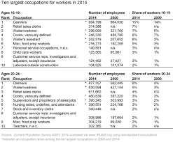 a cure for health care inefficiency the value and geography of table 2