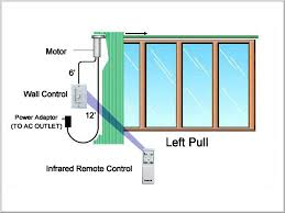 electric curtain rod system