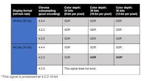 Epson Home Cinema 4010 4k Ultra Hd Projector Review Gear