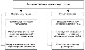 Доклад трудовое право как отрасль права ru Последствия обращения в трудовую инспекцию Нормы трудового права