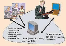Информационные технологии реферат информационные технологии реферат