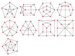 Petersen Graph From Wolfram Mathworld