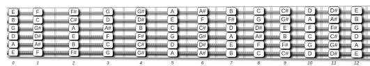 Guitar Fretboard Chart Free Neck Diagrams Pdf