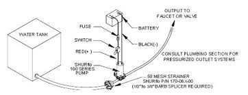 shurflo 100 000 21 single fixture 12vdc delivery pump shurflo rv water pump troubleshooting at Shurflo Pump Wiring Diagram