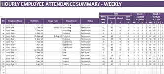 Attendance Tracking Template New Employee Attendance Tracker Excel Template Xors48d Template 48