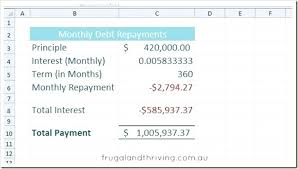 amortization function excel monthly payment excel calculating debt repayment with monthly