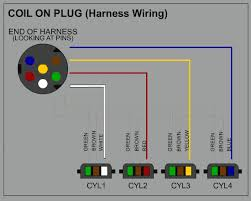 bmw coil wiring diagram bmw wiring diagrams