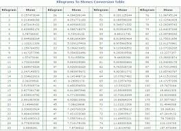47 Cogent Conversion Chart From Kg To Stones
