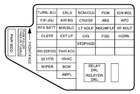 pontiac g6 (2005 2006) fuse box diagram auto genius 2005 pontiac g6 windshield wiper fuse at 2006 Pontiac G6 Fuse Box Diagram