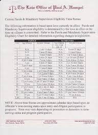 Texas Parole Eligibility Chart 2018 Parole Eligibility Chart Texas Calculator Media Id