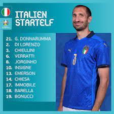 التشكيل الرسمى لقمة إيطاليا ضد إنجلترا فى نهائى يورو 2020 – كوكيووكي